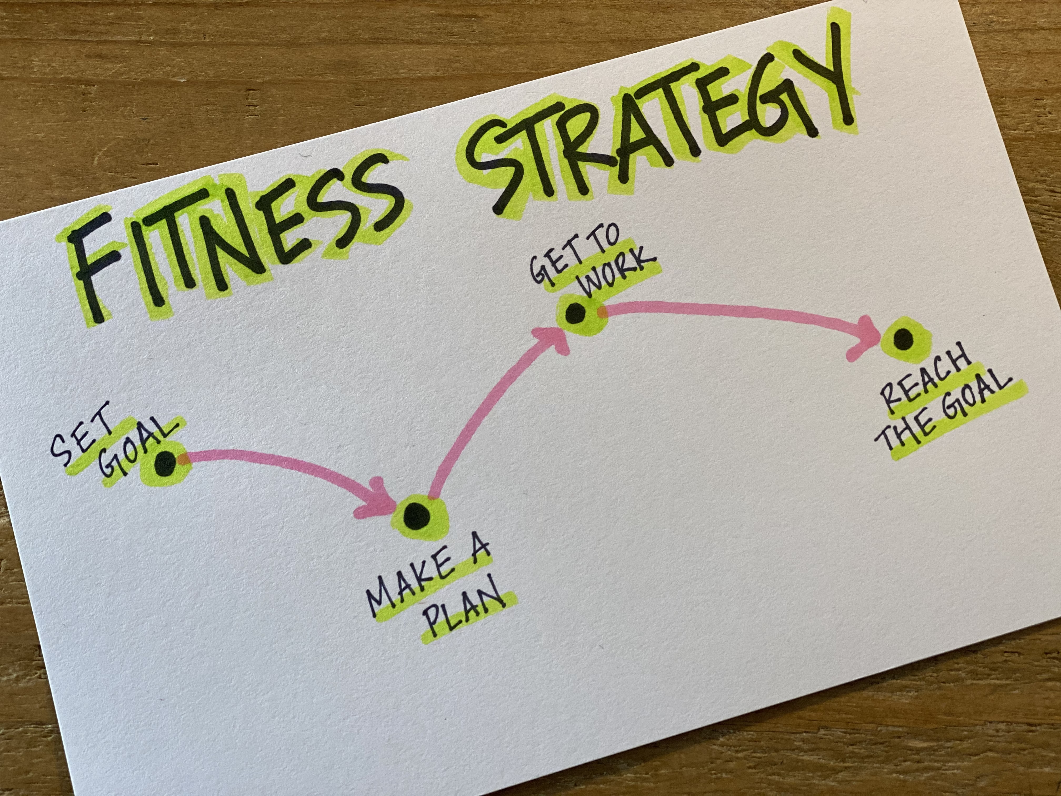 Fitness Training and Strategic Planning Are More Similar Than You Think. Trust Me.